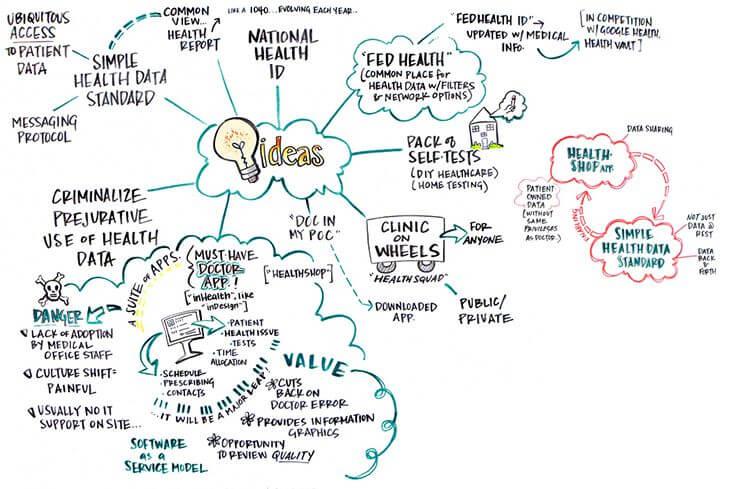 brainstorms (1)