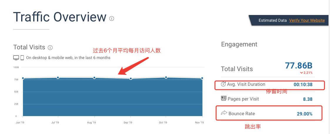 网站流量 (1)