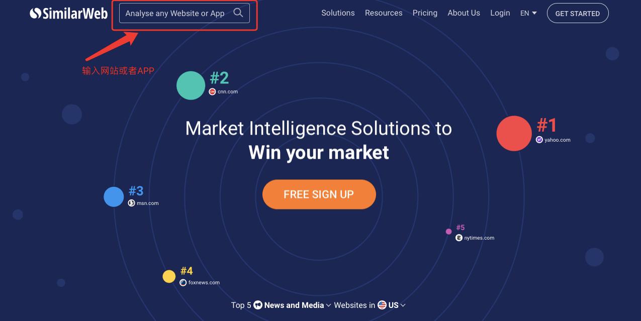 similarweb分析网站