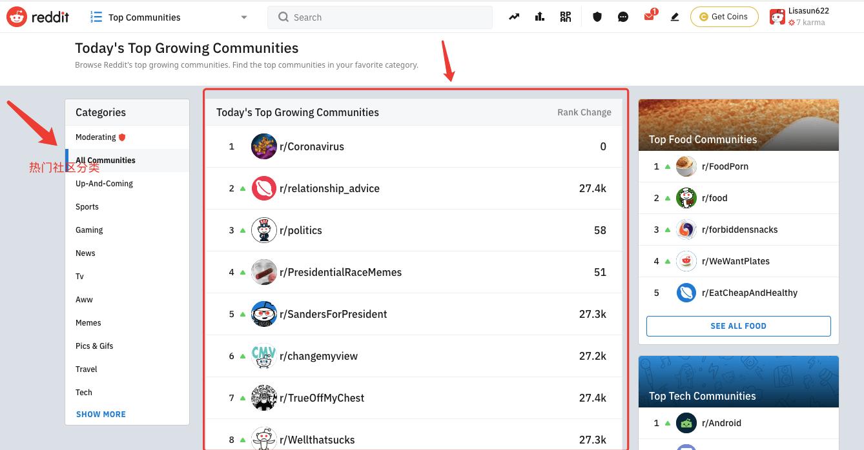 reddit热门社区