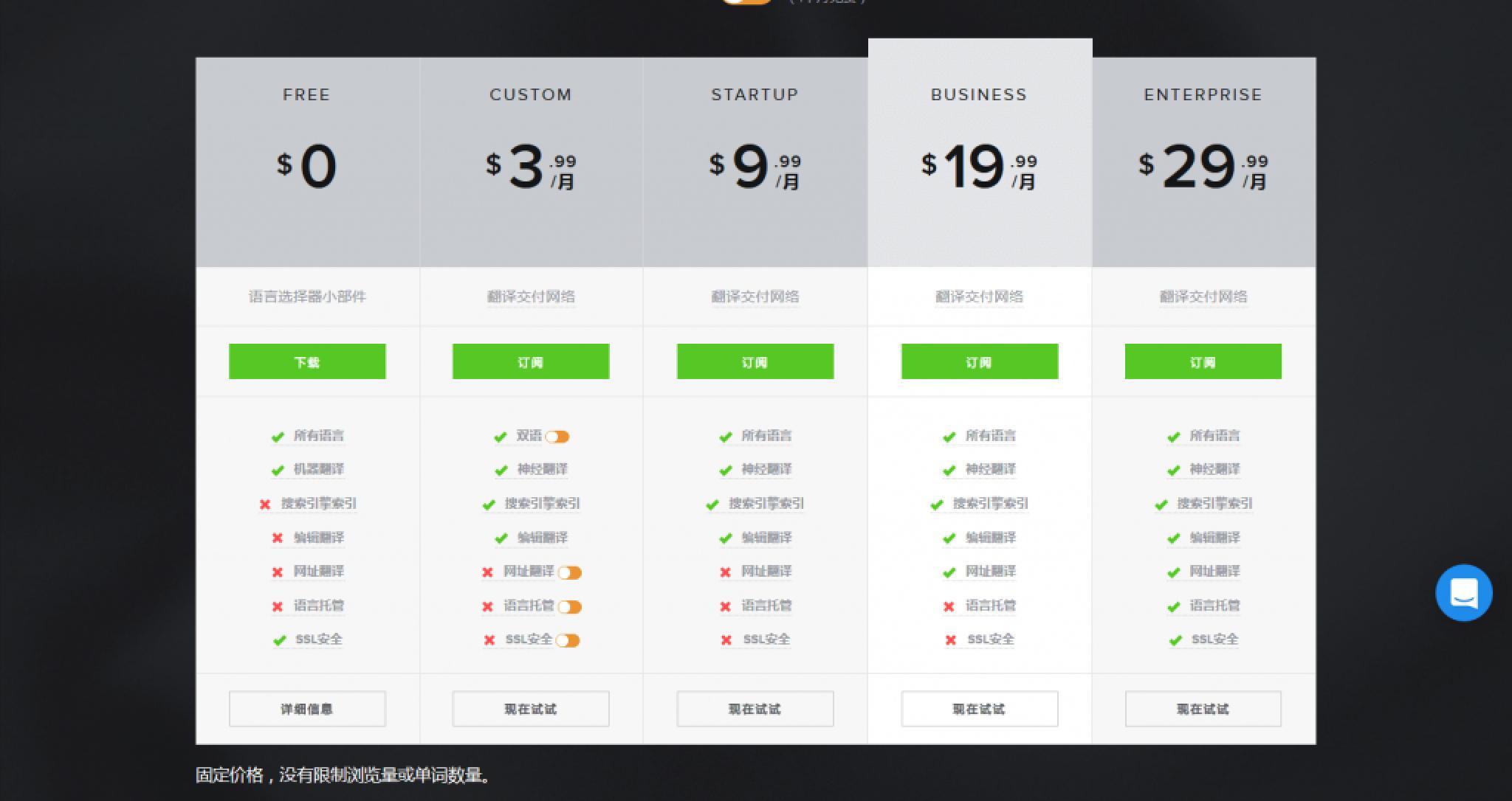亚马逊的CDN价格