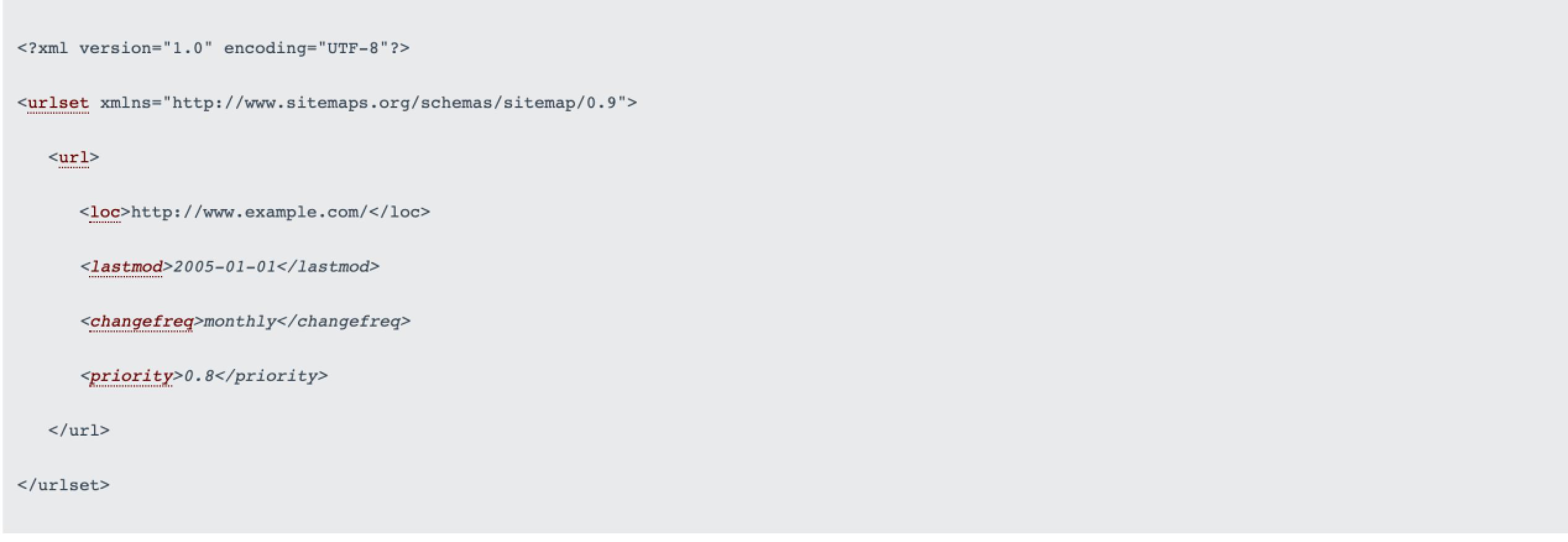 XML网站地图标准版本: